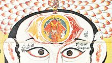 Brow Chakra in Rajasthani image of 18th Century