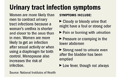 Urinary Tract Infection 2